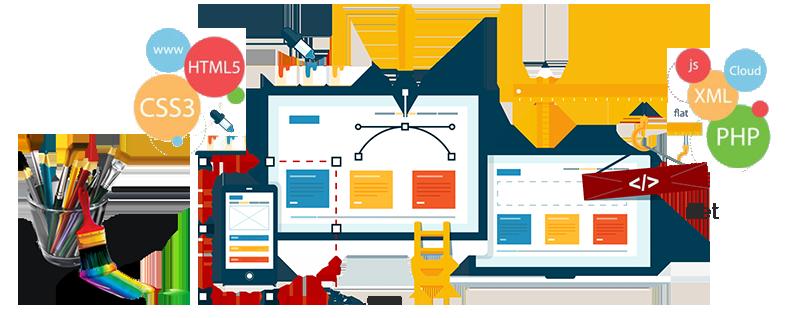 The Idea Behind Design Development